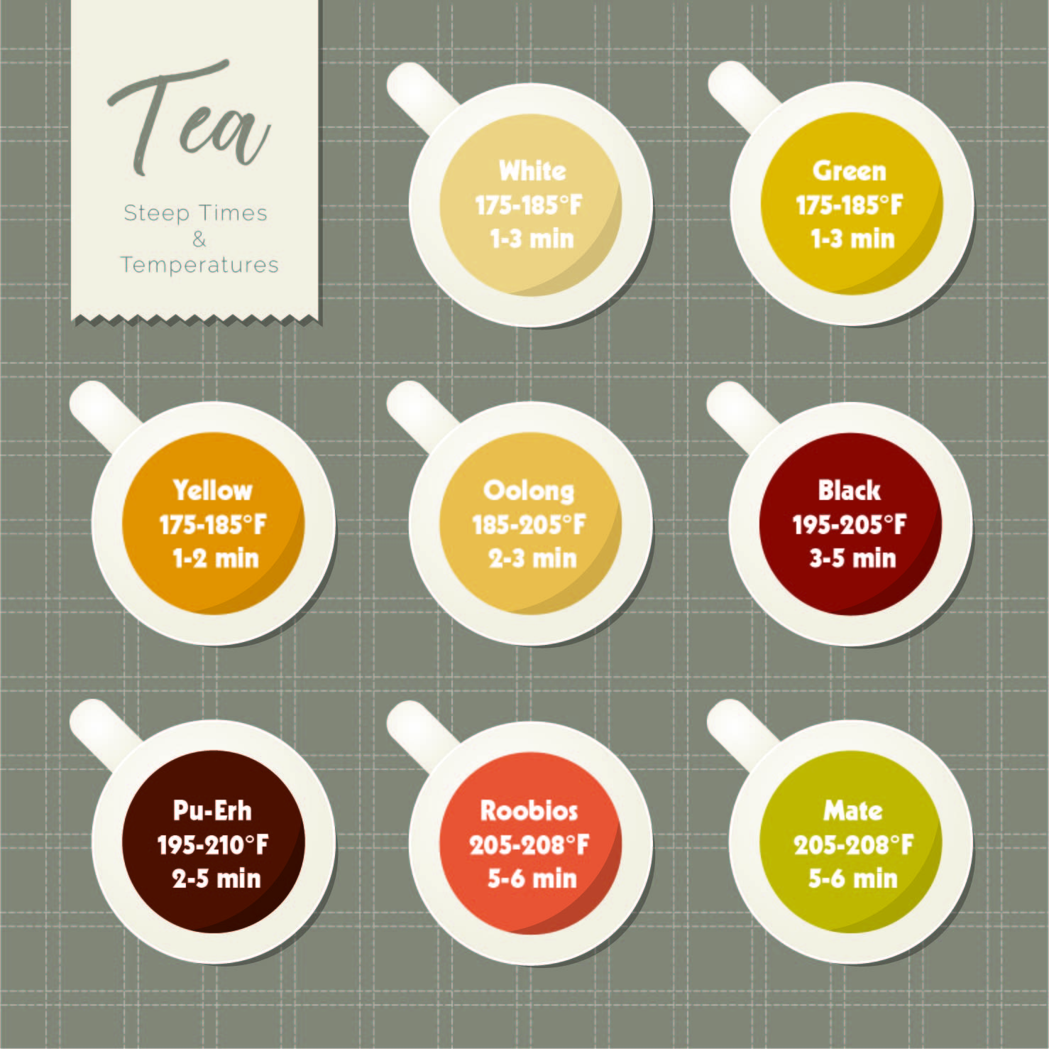 tea steep times infographic