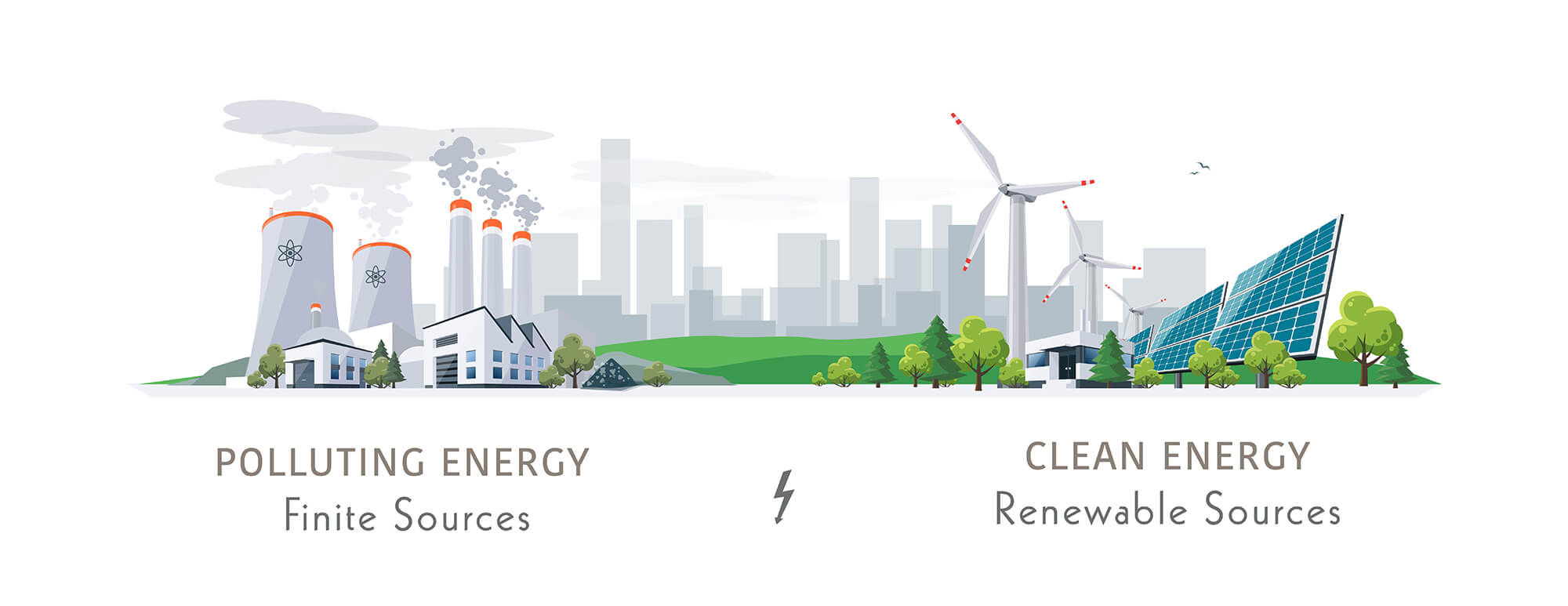 Illustration of finite versus renewable sources of energy